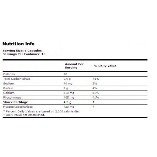 Chondroprotectori, glucozamină și sulfat de condroitină - medicamente pentru tratamentul artritei